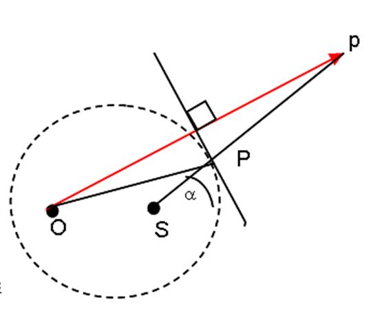 image Newton9