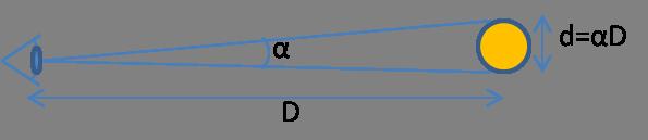 distance angulaire